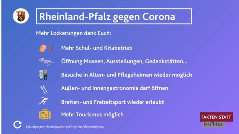 Corona Maßnahmen Rlp